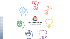 5 redenen waarom Performance Happiness graag met de methodiek Life Languages werkt - communicatie en gedrag beter begrijpen, voor individu persoonlijk, teams en organisatie ontwikkeling